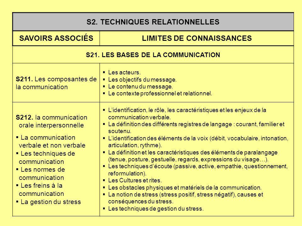 S2. TECHNIQUES RELATIONNELLES SAVOIRS ASSOCIÉS