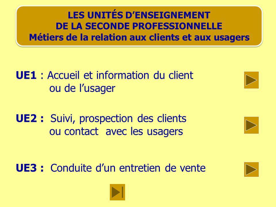 UE1 : Accueil et information du client ou de l'usager