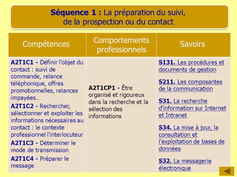 Séquence 1 : La préparation du suivi, de la prospection ou du contact