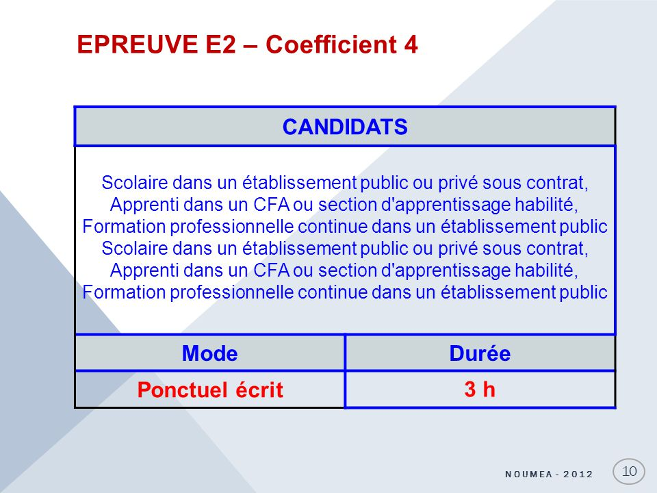 EPREUVE E2 – Coefficient 4