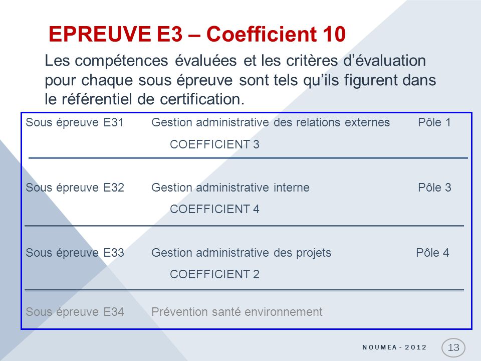 EPREUVE E3 – Coefficient 10