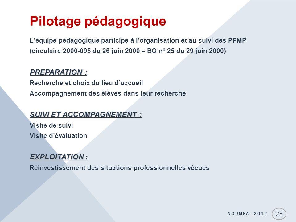 Pilotage pédagogique PREPARATION : SUIVI ET ACCOMPAGNEMENT :