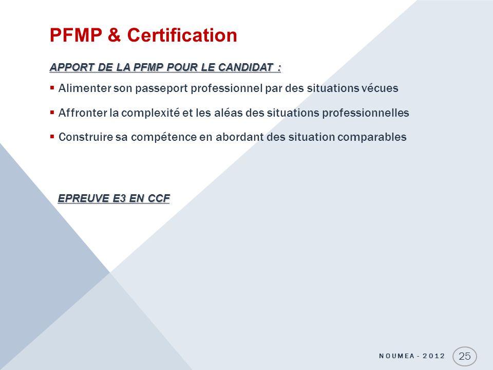 PFMP & Certification APPORT DE LA PFMP POUR LE CANDIDAT : Alimenter son passeport professionnel par des situations vécues.
