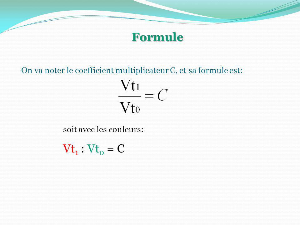 On va noter le coefficient multiplicateur C, et sa formule est: