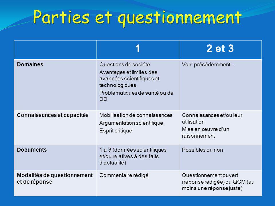 Parties et questionnement