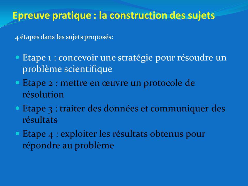 Epreuve pratique : la construction des sujets