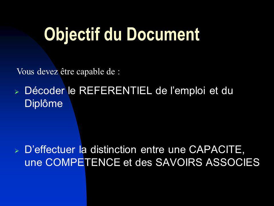 Objectif du Document Décoder le REFERENTIEL de l'emploi et du Diplôme
