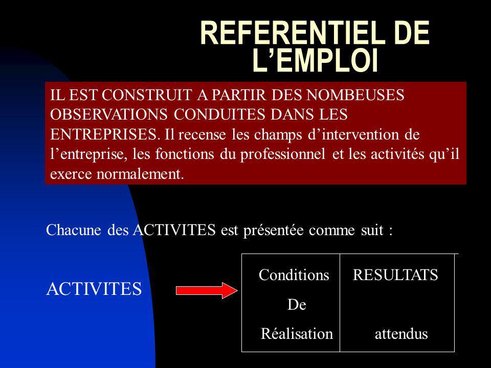 REFERENTIEL DE L'EMPLOI