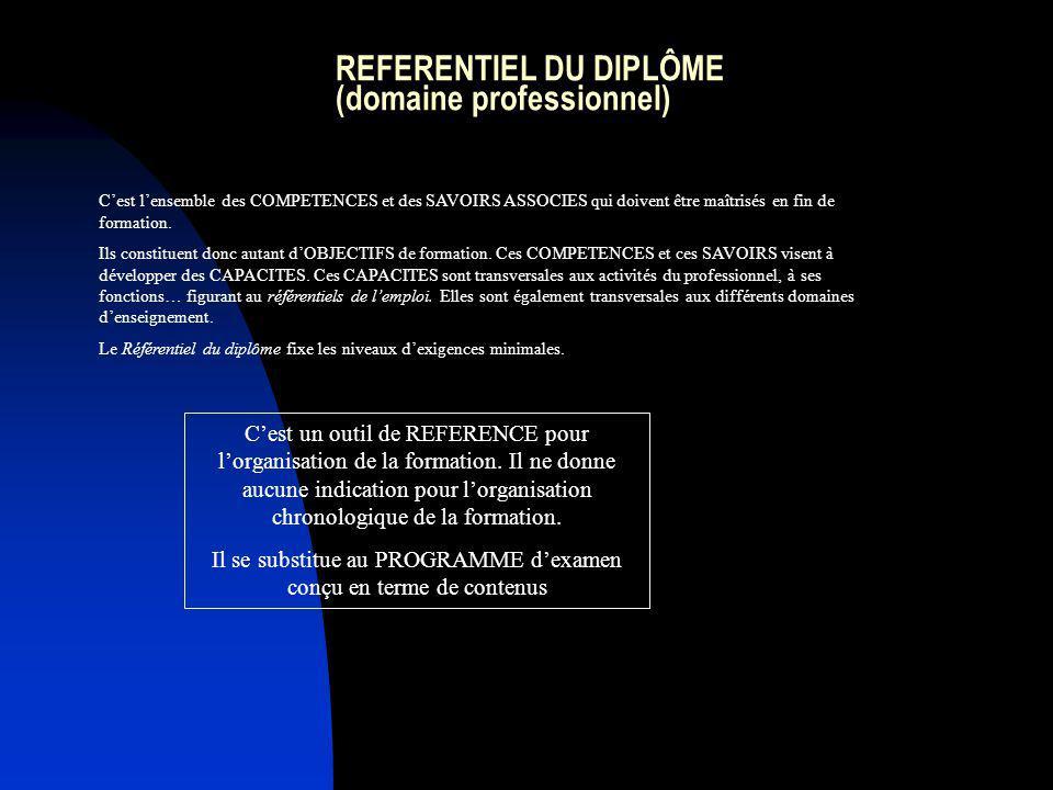 REFERENTIEL DU DIPLÔME (domaine professionnel)