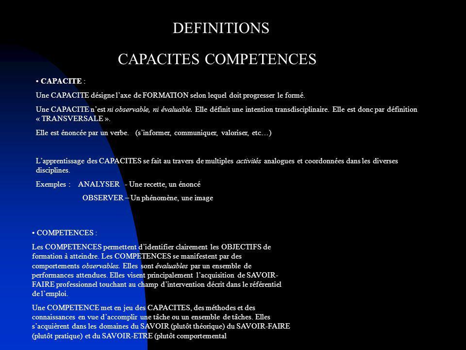 CAPACITES COMPETENCES