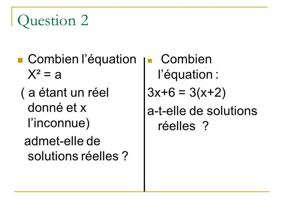 Question 2 Combien l'équation X² = a