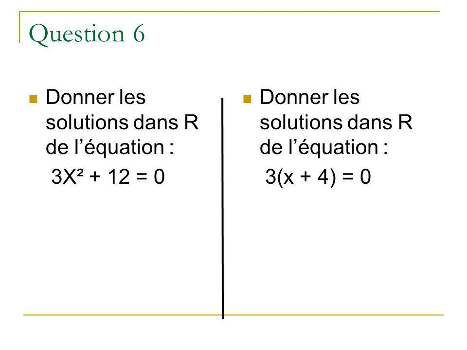 Question 6 Donner les solutions dans R de l'équation : 3X² + 12 = 0