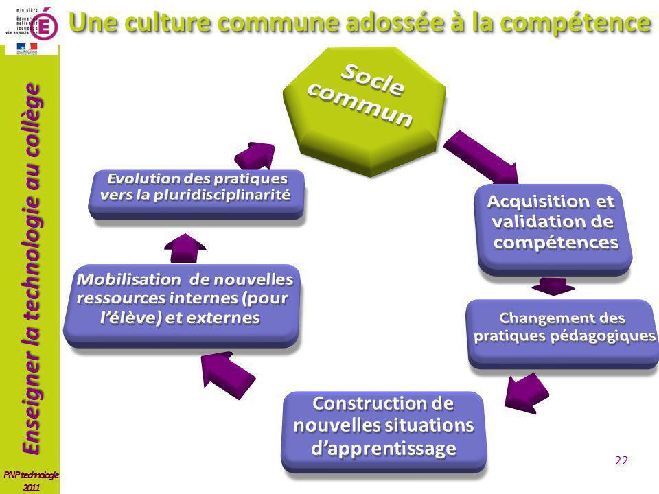 Socle commun Une culture commune adossée à la compétence