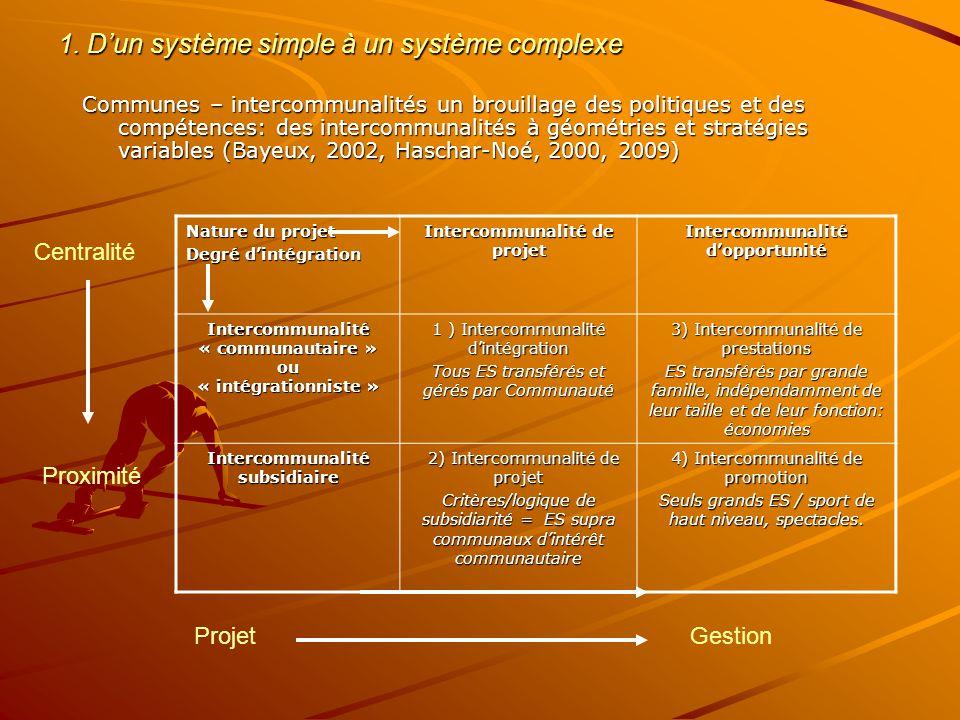 1. D'un système simple à un système complexe