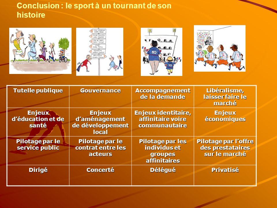 la gouvernance du sport 1  d u2019un syst u00e8me simple  u00e0 un syst u00e8me complexe 2