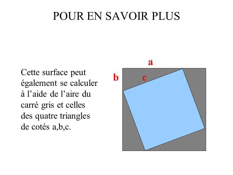 POUR EN SAVOIR PLUS Cette surface peut également se calculer à l'aide de l'aire du carré gris et celles des quatre triangles de cotés a,b,c.