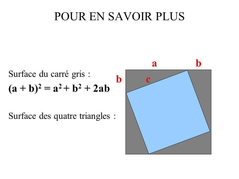 POUR EN SAVOIR PLUS (a + b)2 = a2 + b2 + 2ab a b b c