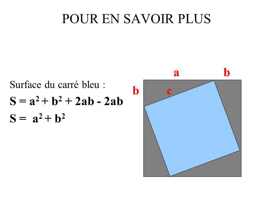 POUR EN SAVOIR PLUS S = a2 + b2 + 2ab - 2ab S = a2 + b2 a b b c