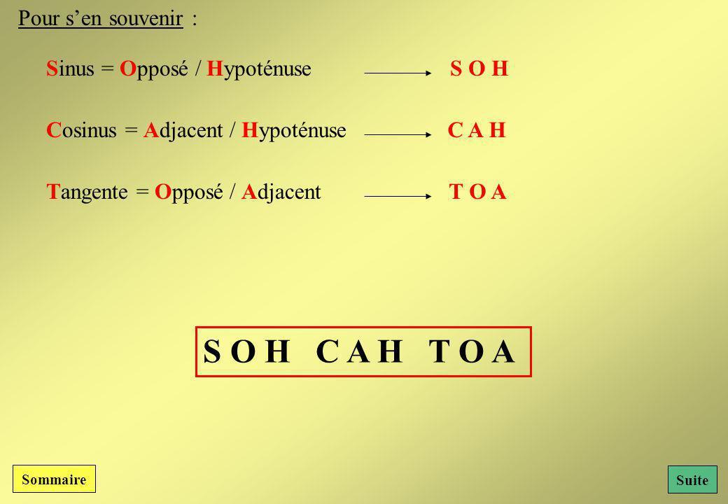 S O H C A H T O A Pour s'en souvenir : Sinus = Opposé / Hypoténuse
