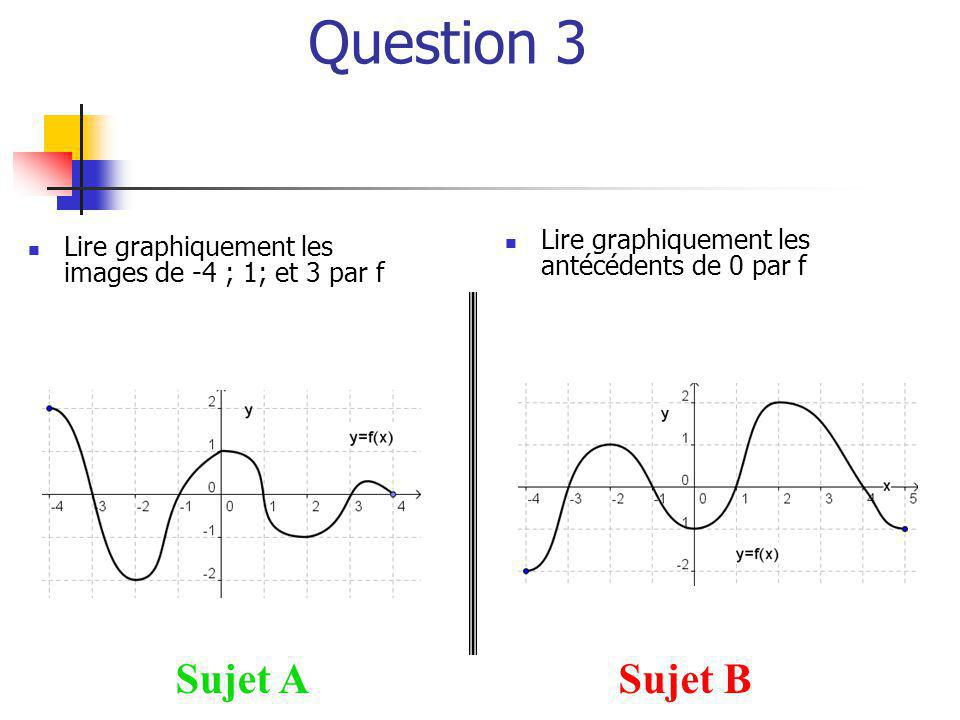 Question 3 Sujet A Sujet B