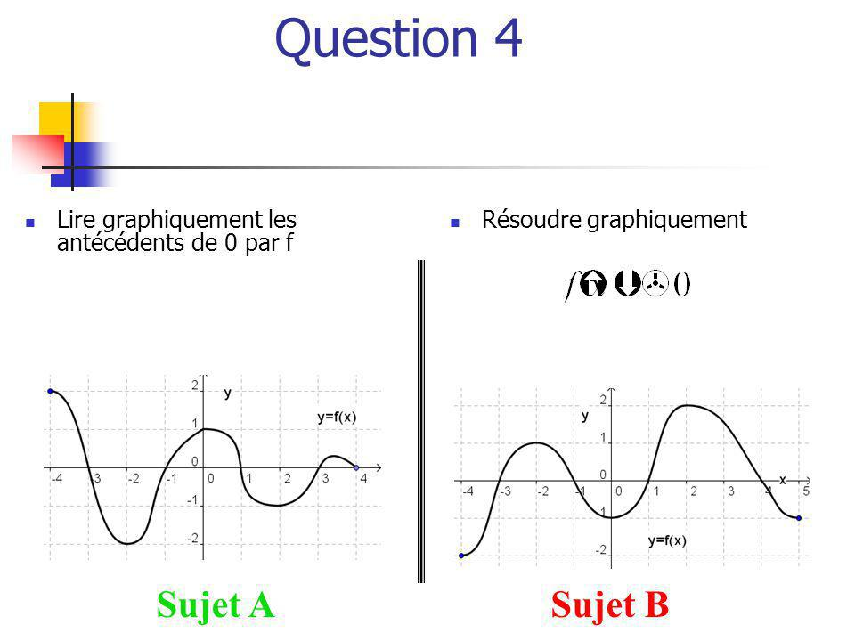 Question 4 Sujet A Sujet B