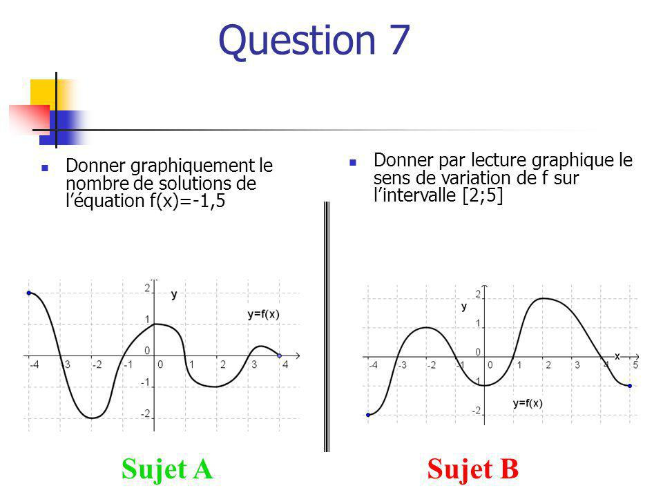 Question 7 Sujet A Sujet B