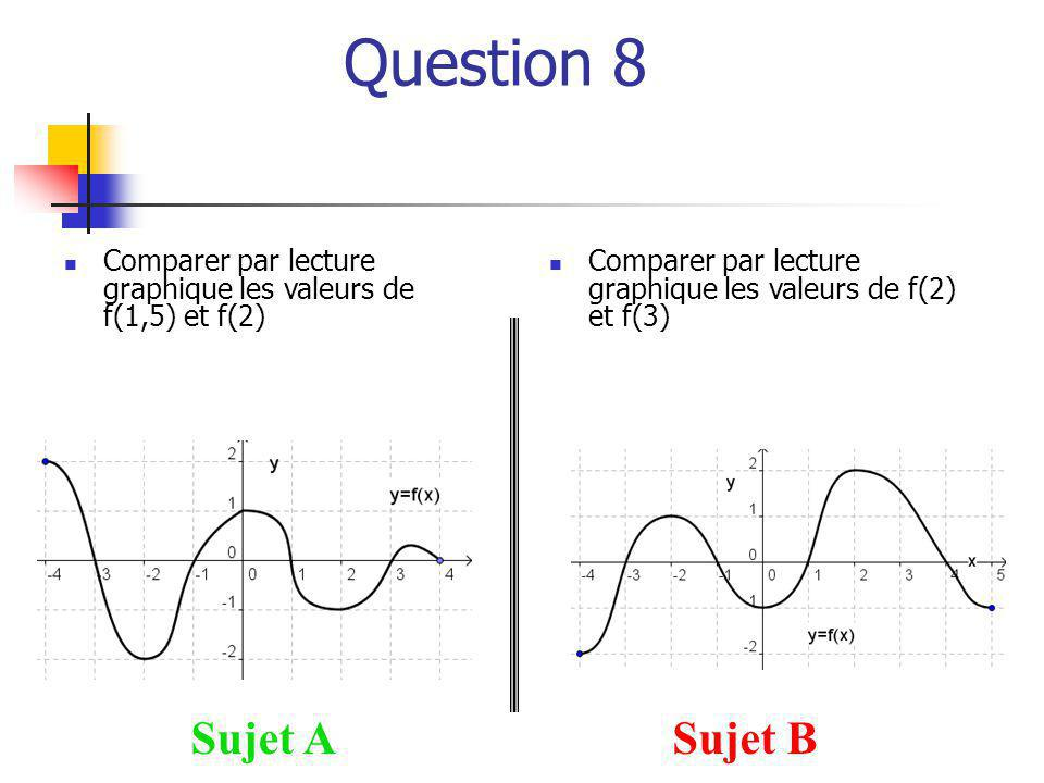 Question 8 Sujet A Sujet B
