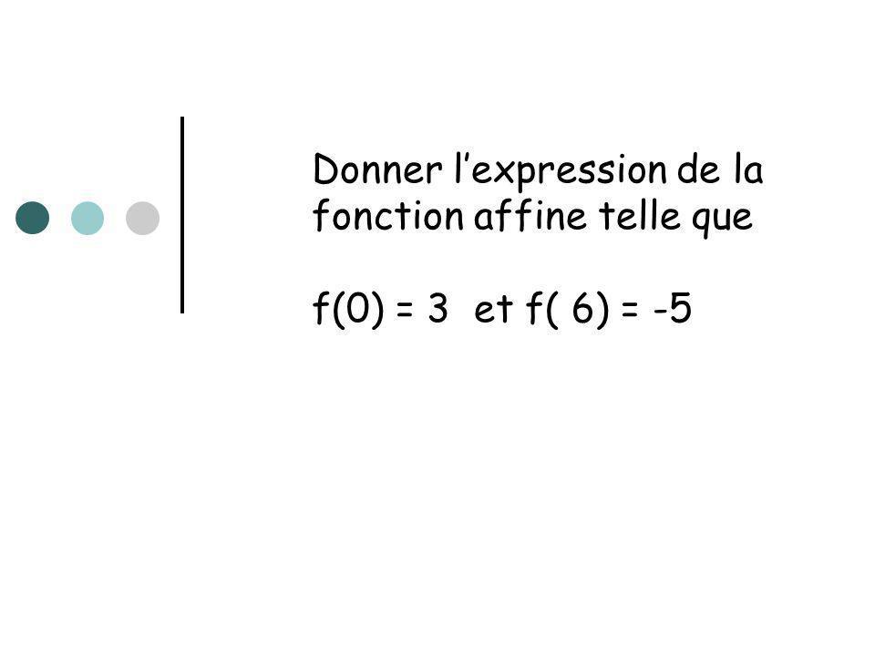 Donner l'expression de la fonction affine telle que f(0) = 3 et f( 6) = -5