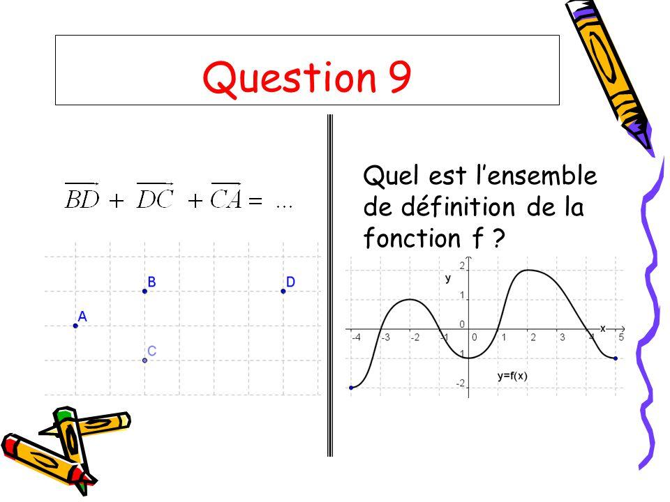Question 9 Quel est l'ensemble de définition de la fonction f
