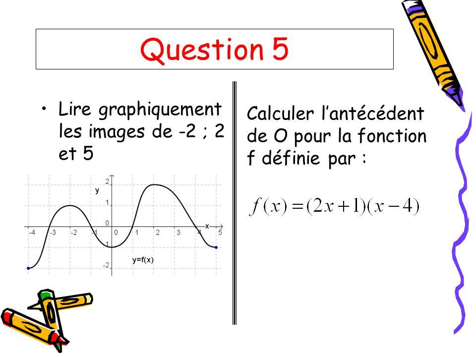 Question 5 Lire graphiquement les images de -2 ; 2 et 5