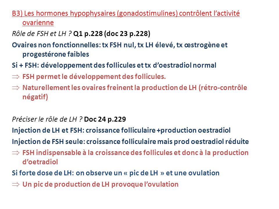 B3) Les hormones hypophysaires (gonadostimulines) contrôlent l'activité ovarienne