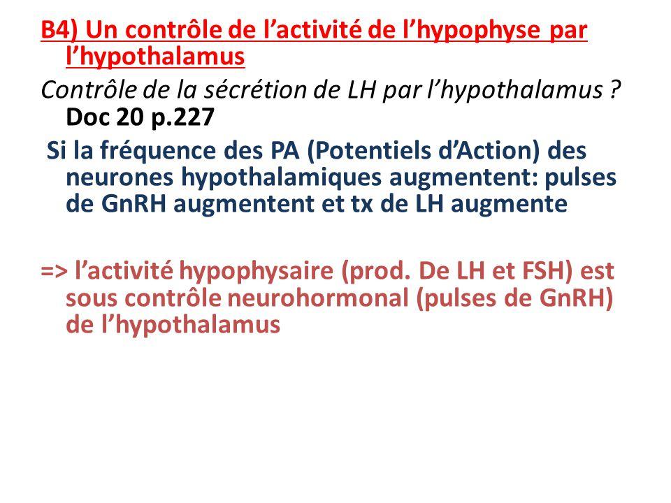 B4) Un contrôle de l'activité de l'hypophyse par l'hypothalamus Contrôle de la sécrétion de LH par l'hypothalamus .