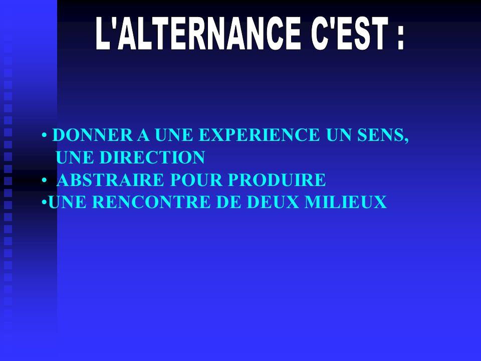 L ALTERNANCE C EST : DONNER A UNE EXPERIENCE UN SENS, UNE DIRECTION
