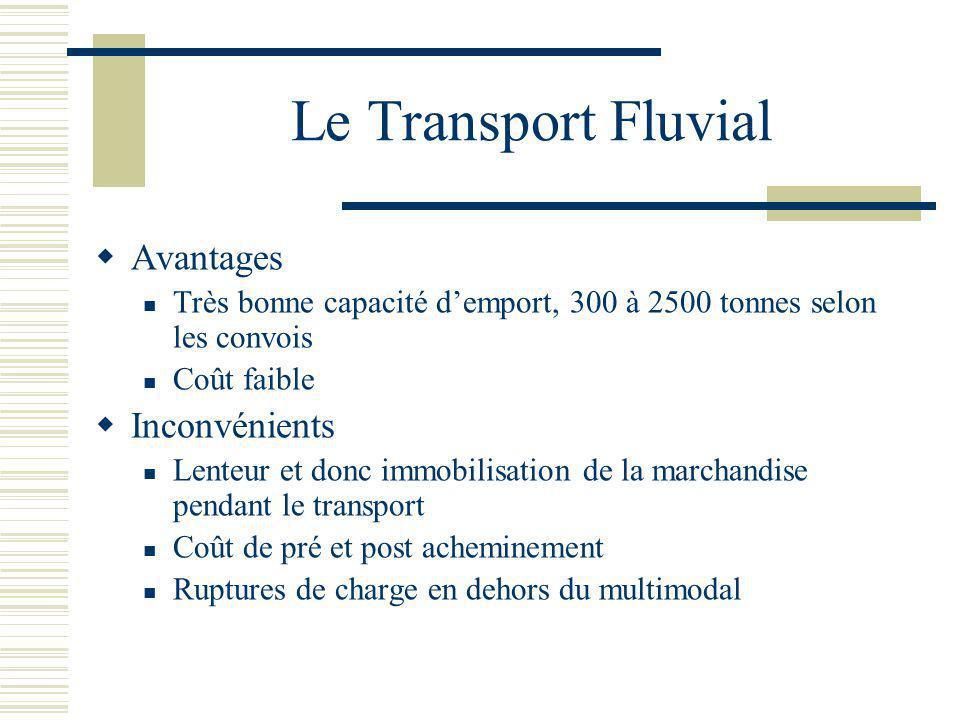 Le Transport Fluvial Avantages Inconvénients
