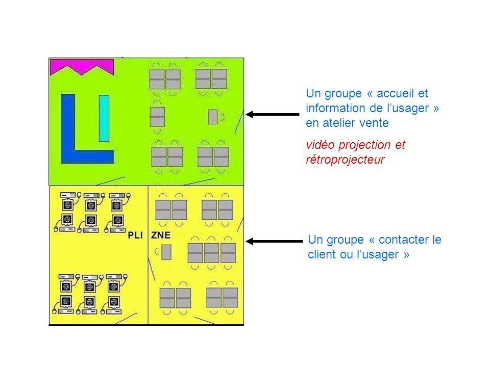 Un groupe « accueil et information de l'usager » en atelier vente