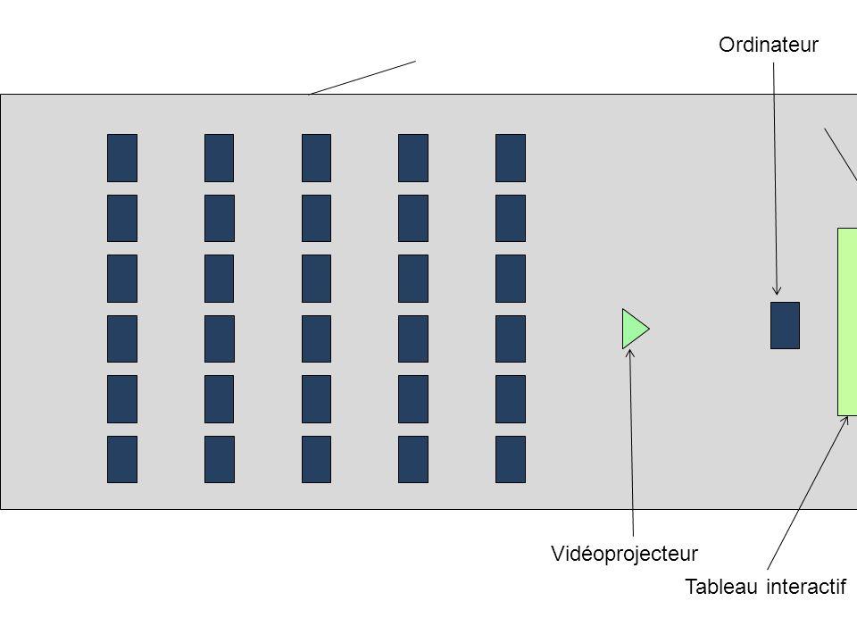 Ordinateur Vidéoprojecteur Tableau interactif