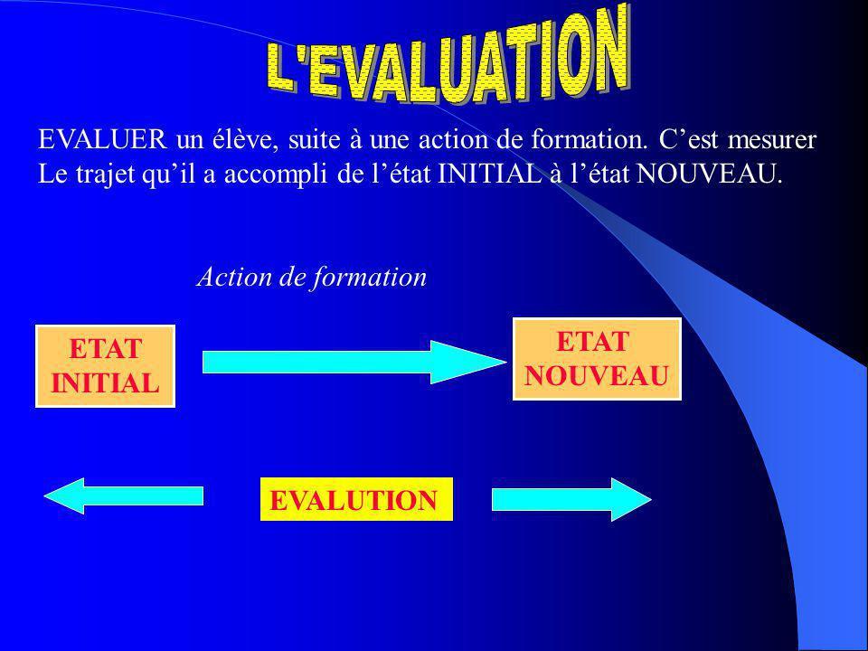L EVALUATION EVALUER un élève, suite à une action de formation. C'est mesurer. Le trajet qu'il a accompli de l'état INITIAL à l'état NOUVEAU.
