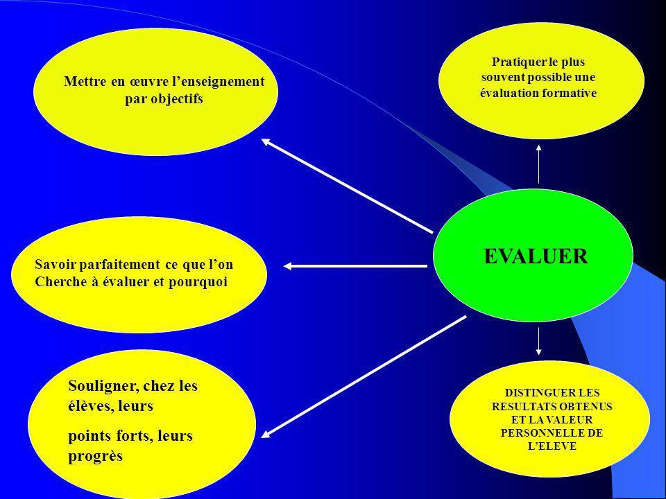 EVALUER Souligner, chez les élèves, leurs points forts, leurs progrès