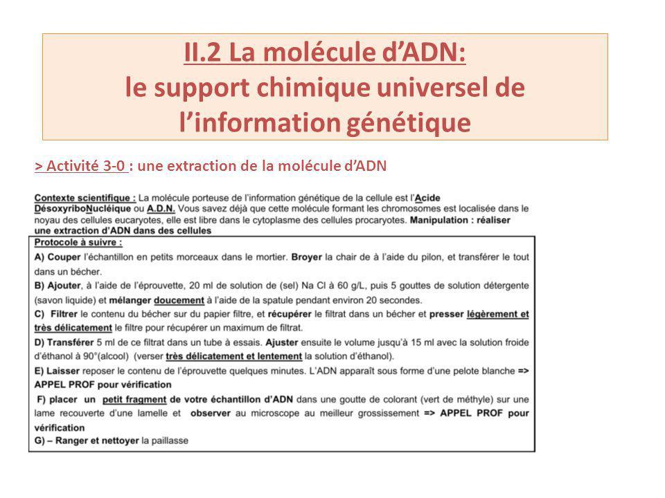 II.2 La molécule d'ADN: le support chimique universel de l'information génétique