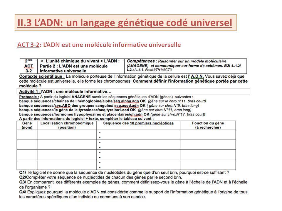 II.3 L'ADN: un langage génétique codé universel