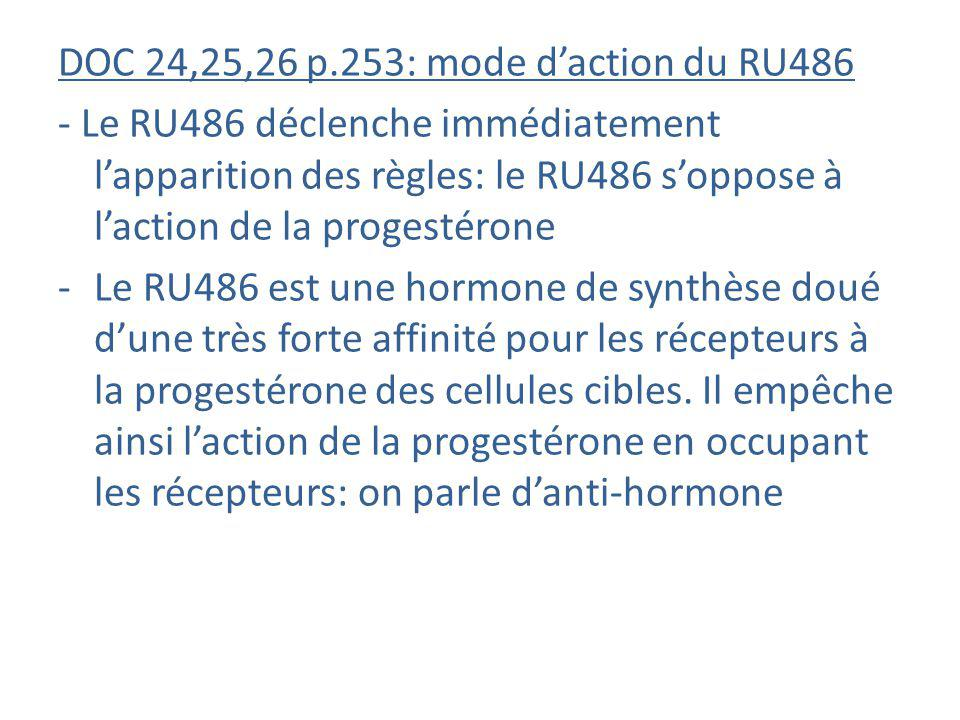 DOC 24,25,26 p.253: mode d'action du RU486