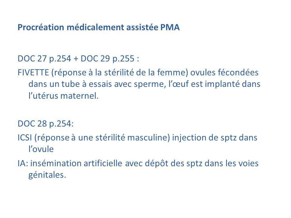 Procréation médicalement assistée PMA