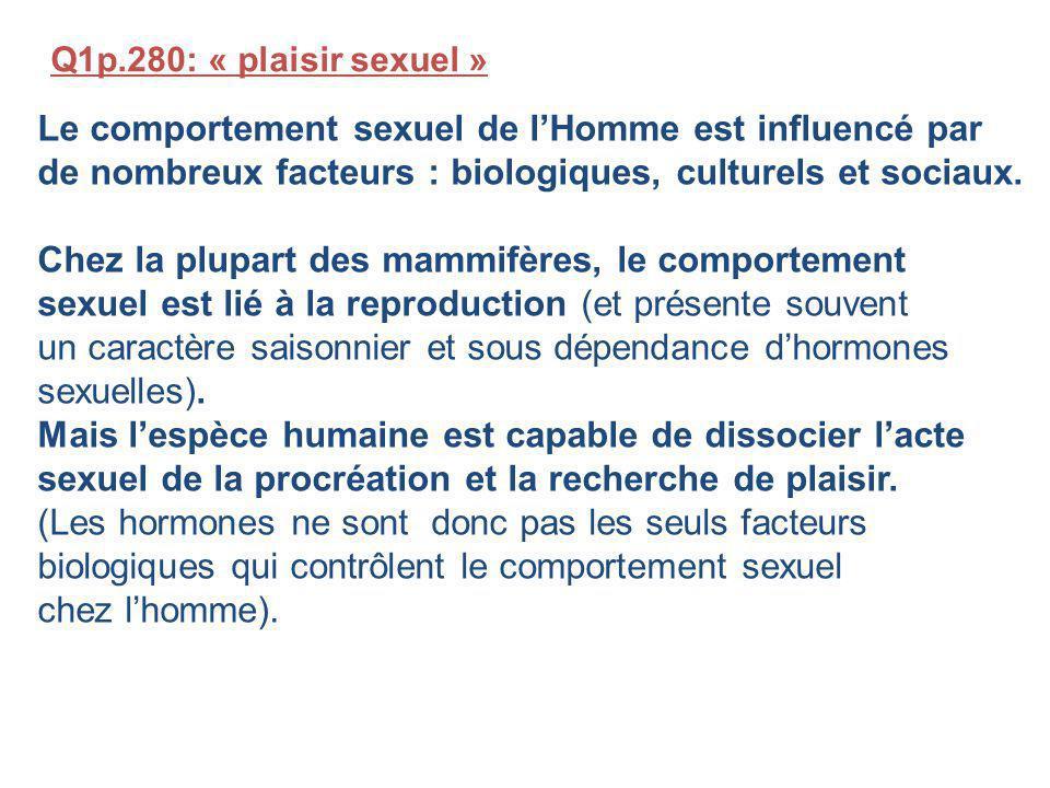 Le comportement sexuel de l'Homme est influencé par