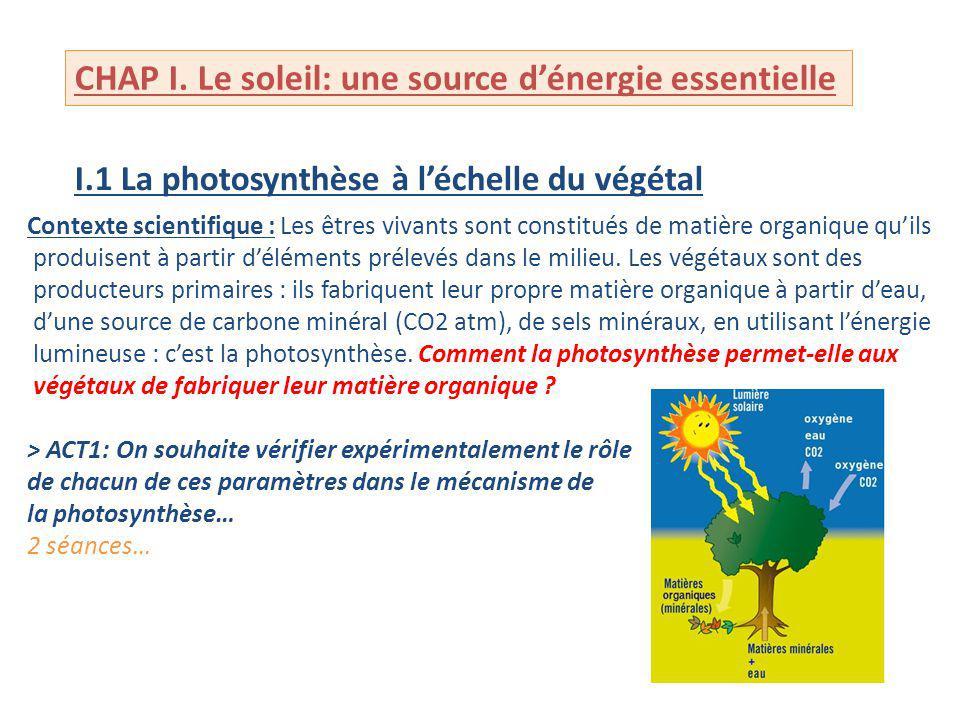 CHAP I. Le soleil: une source d'énergie essentielle