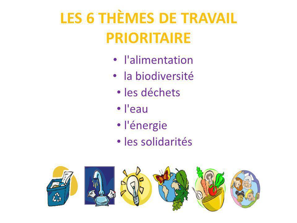 LES 6 THÈMES DE TRAVAIL PRIORITAIRE