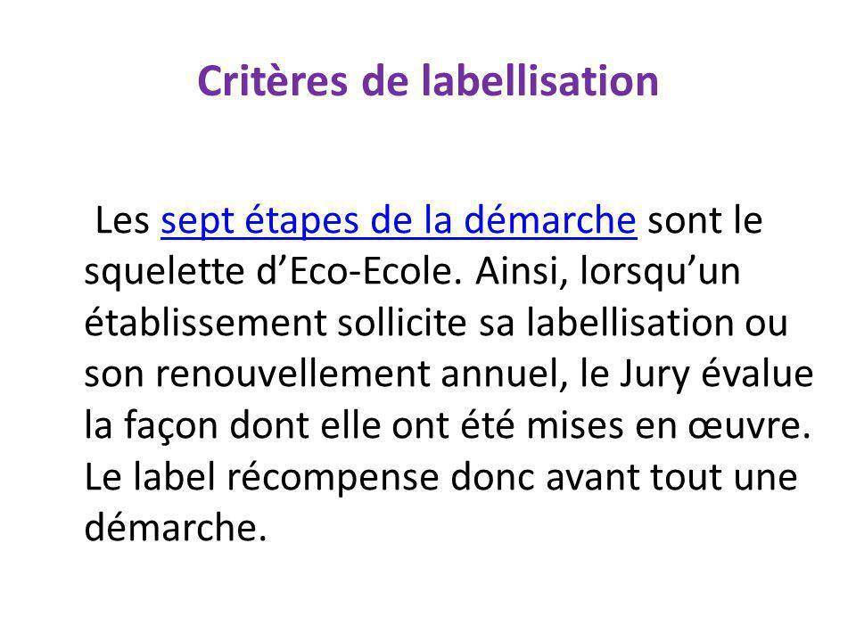 Critères de labellisation