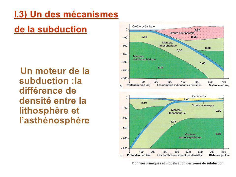 I.3) Un des mécanismes de la subduction