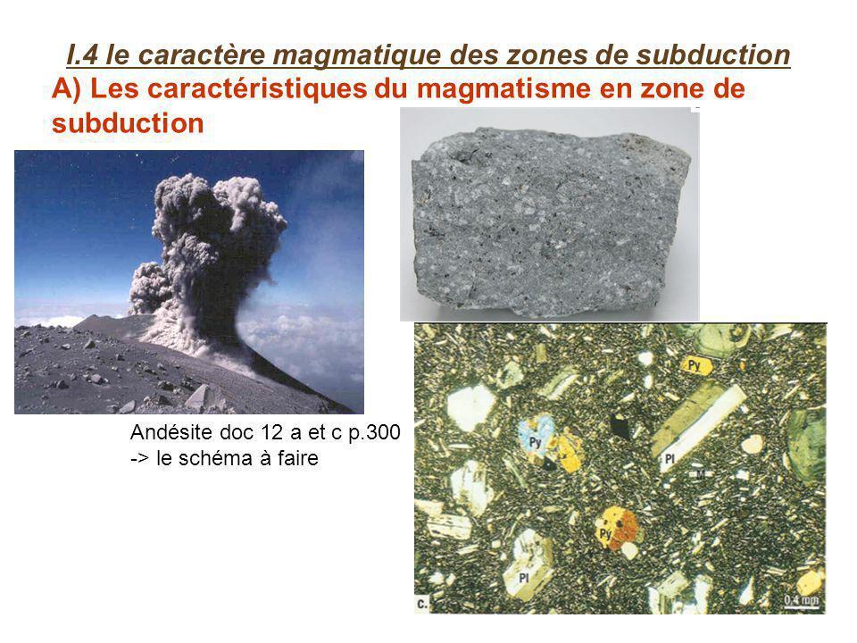A) Les caractéristiques du magmatisme en zone de subduction