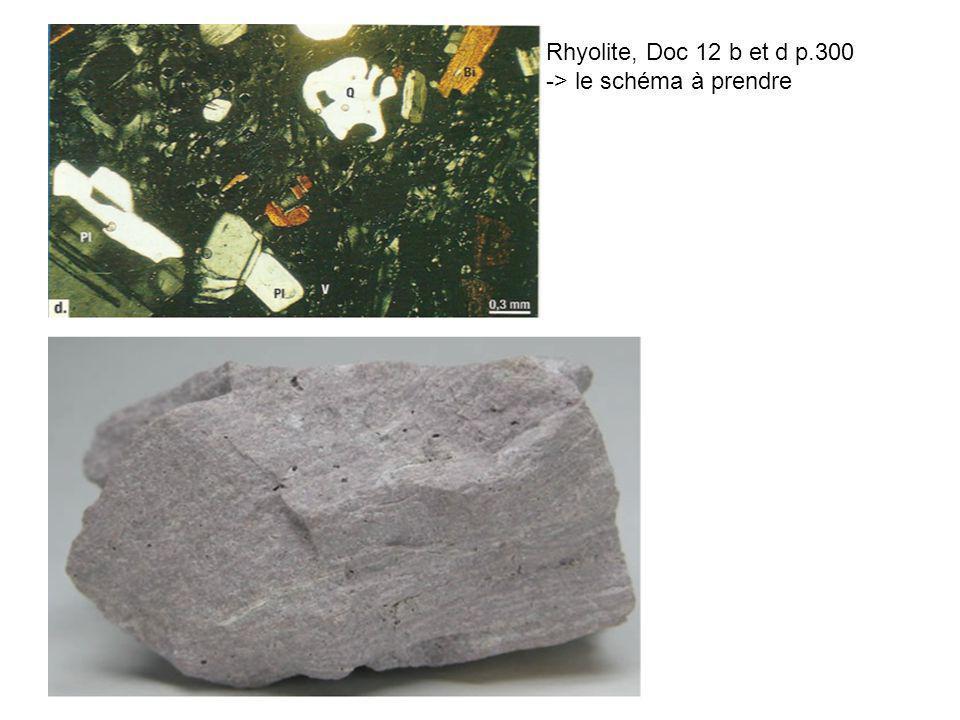 Rhyolite, Doc 12 b et d p.300 -> le schéma à prendre