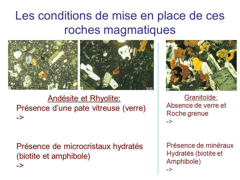 Les conditions de mise en place de ces roches magmatiques